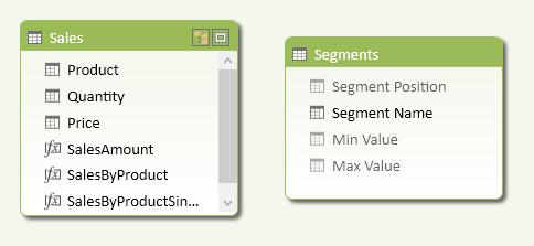Dynamic Segmentation – DAX Patterns